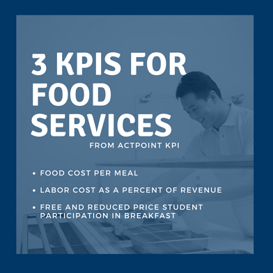 3 KPIs in Food Services (1).png