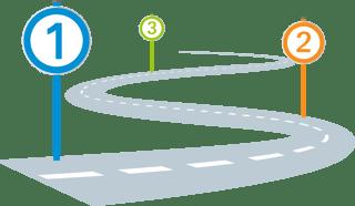 KPI Roadmap